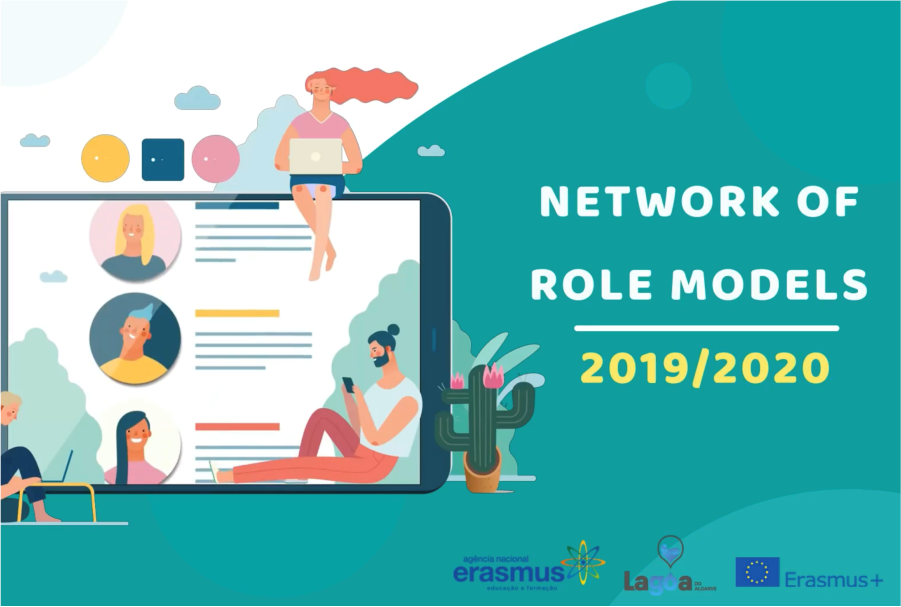 Network of Role Models